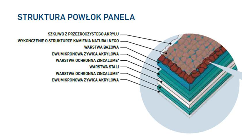 Struktura materiału